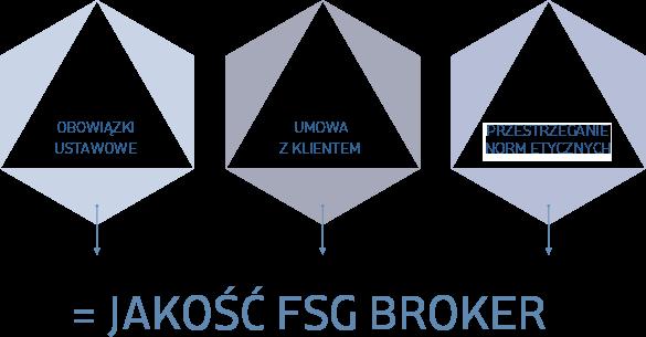_01_BROKER_FSG czcionka