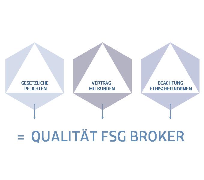 1_broker_infografiki_v2b3