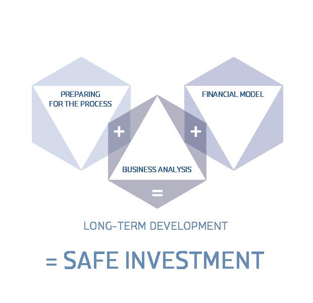 biznes_inwestycje-modelowe_infografiki_v2b56
