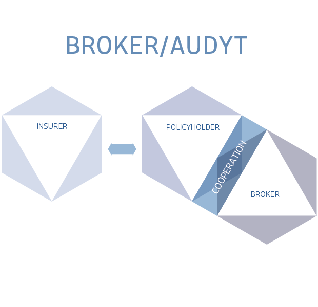broker_oferta-brokerska2_infografiki_v2b54