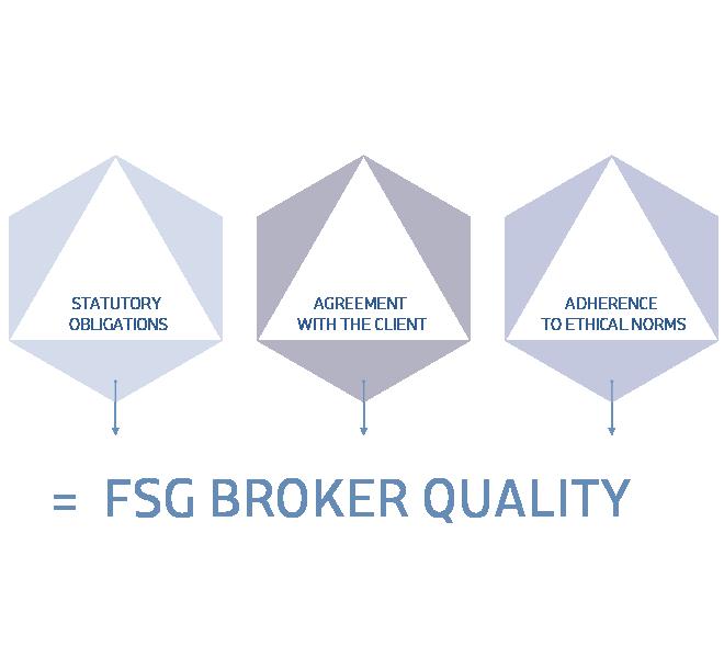 broker_oferta-brokerska_infografiki_v2b53